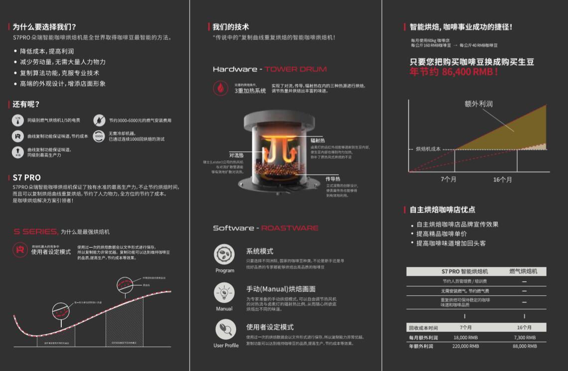 咖啡烘焙机 stronghold S7PRO