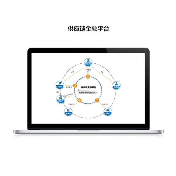 供应链金融平台