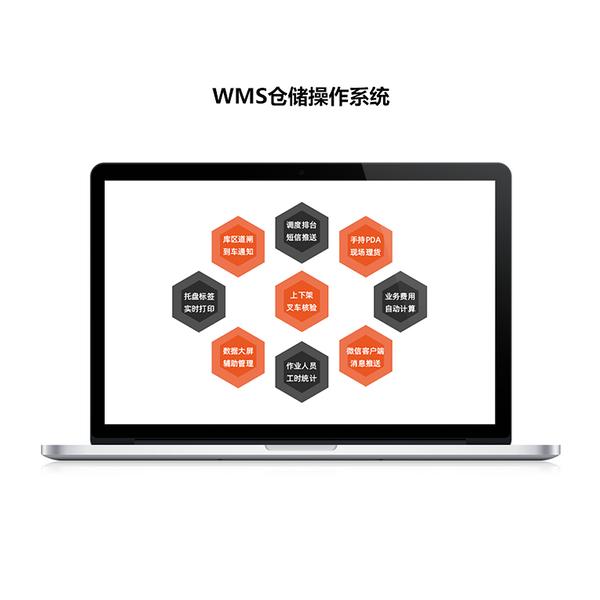 WMS仓储操作系统
