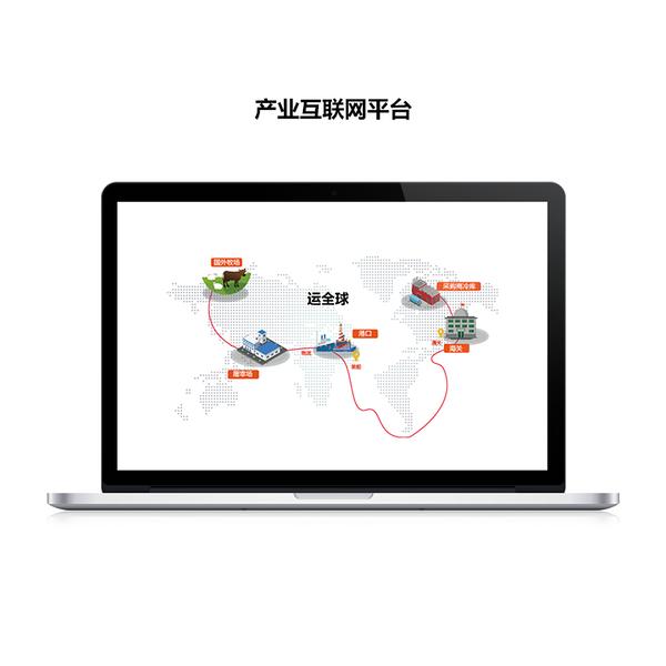 产业互联网平台